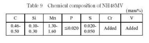 NH48MVの化学成分