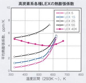 LEX-40K 1