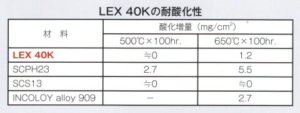 LEX-40K 2