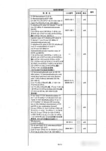 鋼材中の特定化学物質含有情報シートの例10