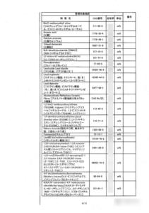 鋼材中の特定化学物質含有情報シートの例4