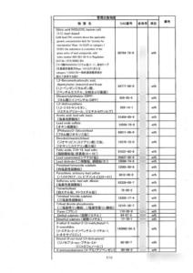 鋼材中の特定化学物質含有情報シートの例7