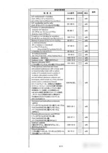 鋼材中の特定化学物質含有情報シートの例8